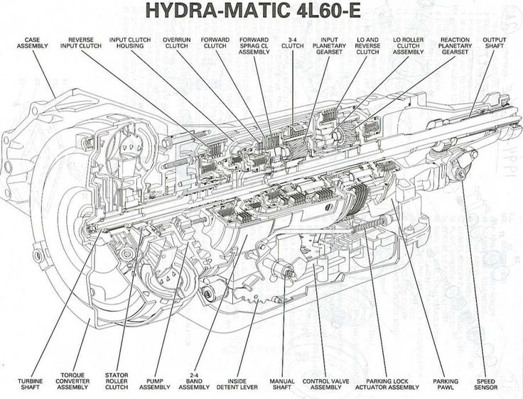 1986 chevy s-10 manual transmission parts